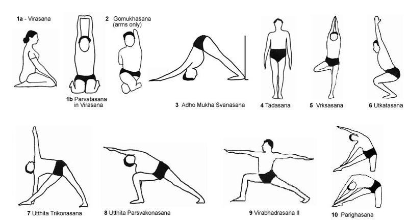 yoga-iyenvengar[1]